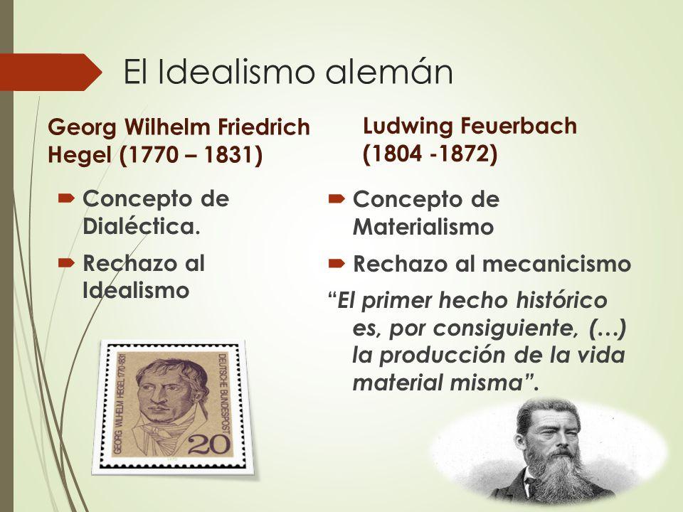 El Idealismo alemán Georg Wilhelm Friedrich Hegel (1770 – 1831)  Concepto de Dialéctica.