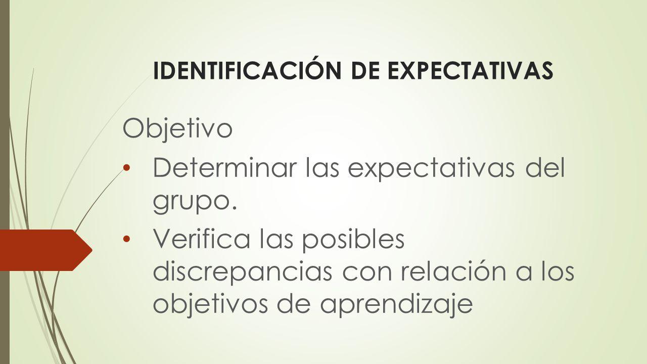 IDENTIFICACIÓN DE EXPECTATIVAS Objetivo Determinar las expectativas del grupo.