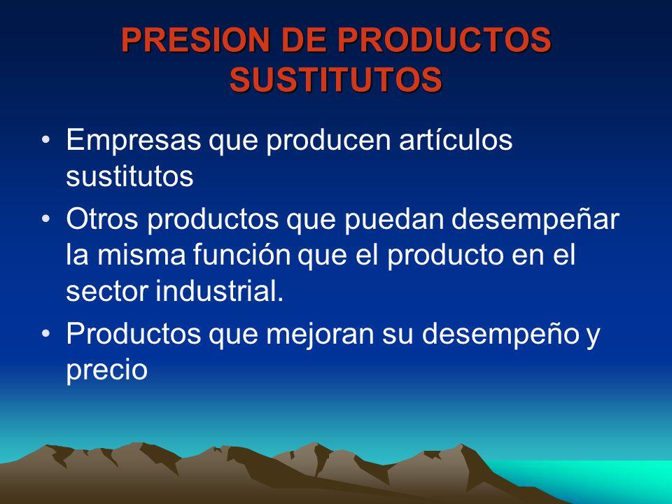 PRESION DE PRODUCTOS SUSTITUTOS Empresas que producen artículos sustitutos Otros productos que puedan desempeñar la misma función que el producto en e
