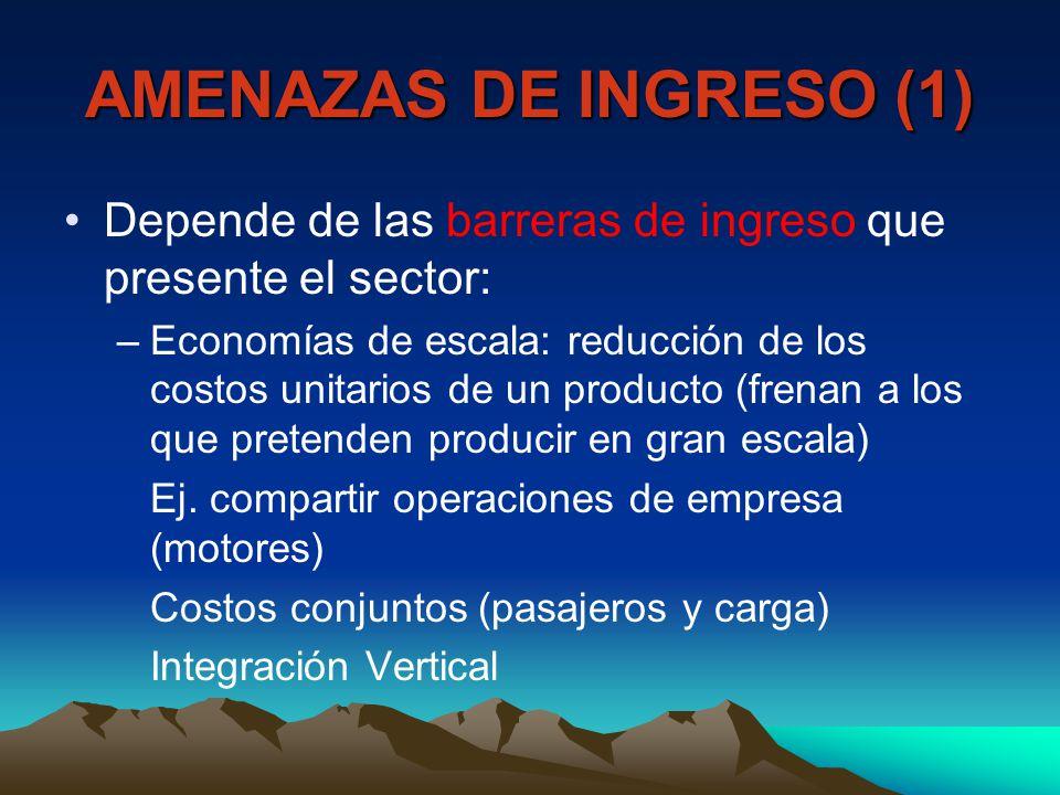 AMENAZAS DE INGRESO (1) Depende de las barreras de ingreso que presente el sector: –Economías de escala: reducción de los costos unitarios de un produ