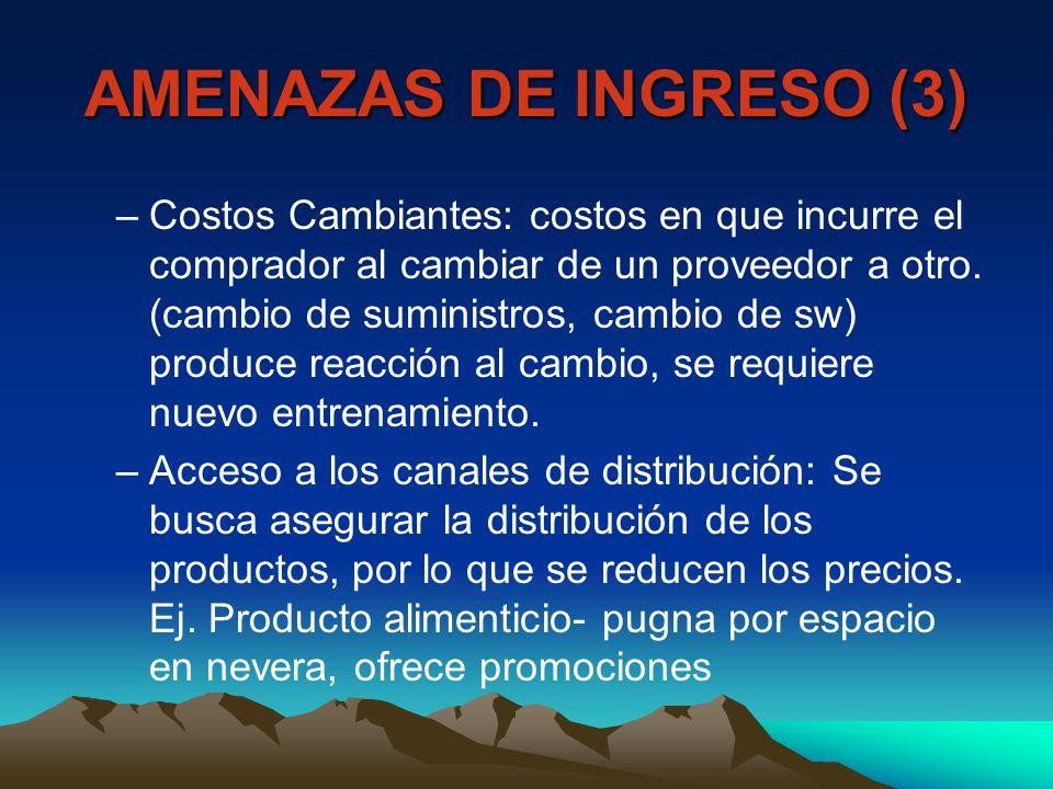AMENAZAS DE INGRESO (3) –Costos Cambiantes: costos en que incurre el comprador al cambiar de un proveedor a otro. (cambio de suministros, cambio de sw