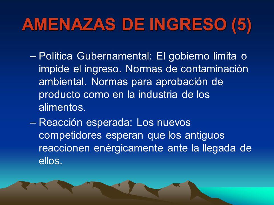 AMENAZAS DE INGRESO (5) –Política Gubernamental: El gobierno limita o impide el ingreso. Normas de contaminación ambiental. Normas para aprobación de
