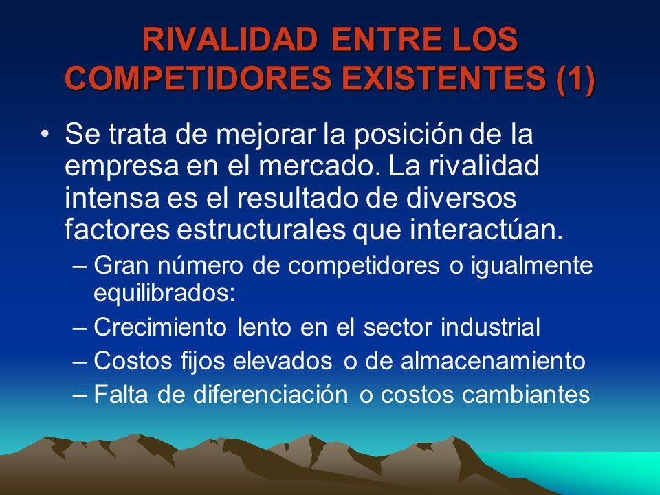 RIVALIDAD ENTRE LOS COMPETIDORES EXISTENTES (1) Se trata de mejorar la posición de la empresa en el mercado. La rivalidad intensa es el resultado de d
