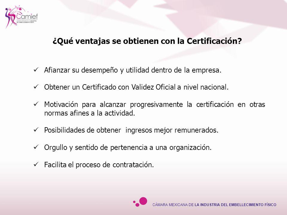 CÁMARA MEXICANA DE LA INDUSTRIA DEL EMBELLECIMIENTO FÍSICO ¿Qué es el Estándar de Competencia.