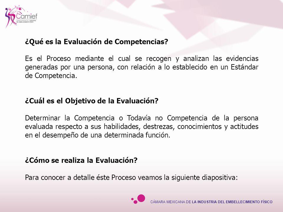 CÁMARA MEXICANA DE LA INDUSTRIA DEL EMBELLECIMIENTO FÍSICO ¿Qué es la Evaluación de Competencias? Es el Proceso mediante el cual se recogen y analizan