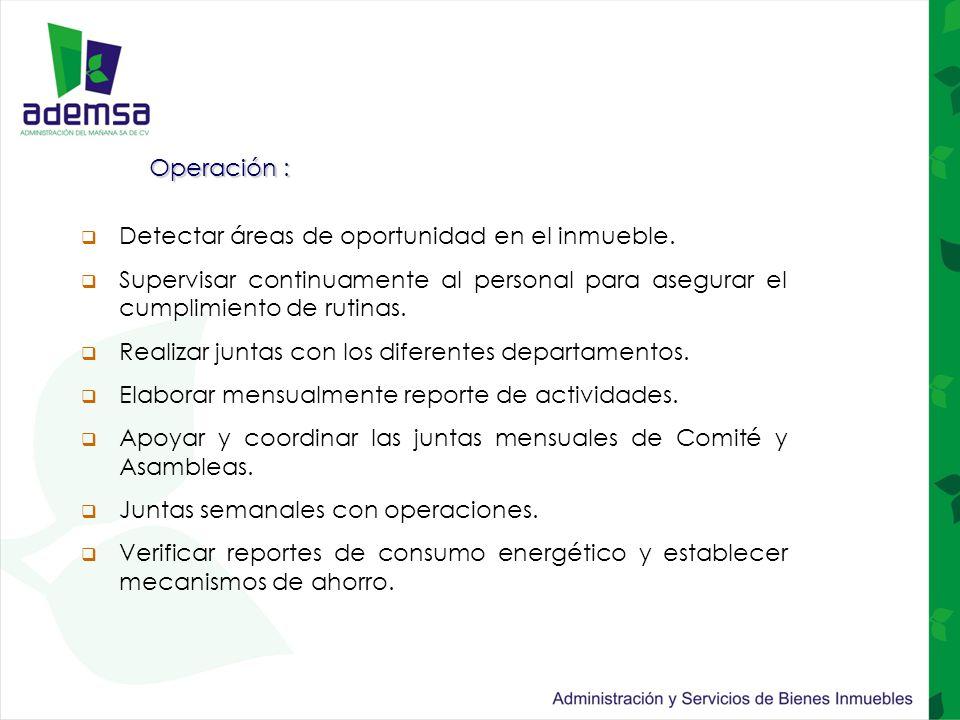 Operación :  Detectar áreas de oportunidad en el inmueble.
