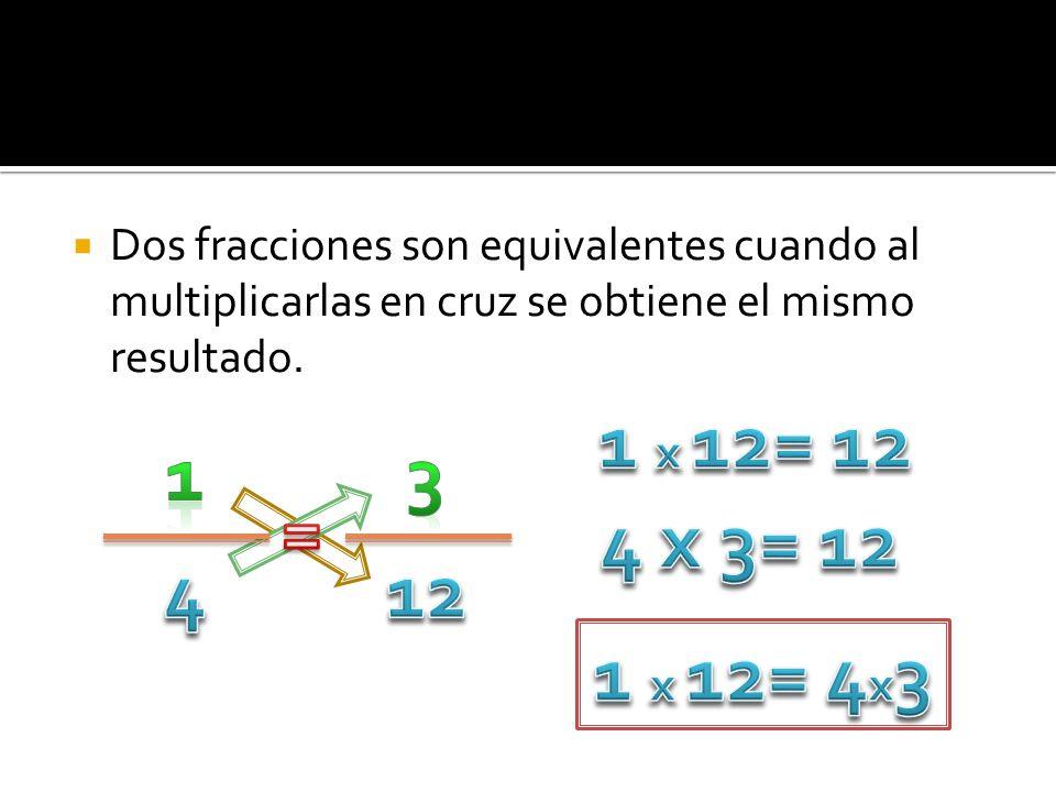  Consiste en hallar la fracción equivalente más pequeña posible; para ello, lo primero que hacemos es buscar el mayor número que divide exactamente (resto = 0) al numerador y al denominador (mayor divisor común) y después dividimos el numerador y el denominador por este mayor divisor común.