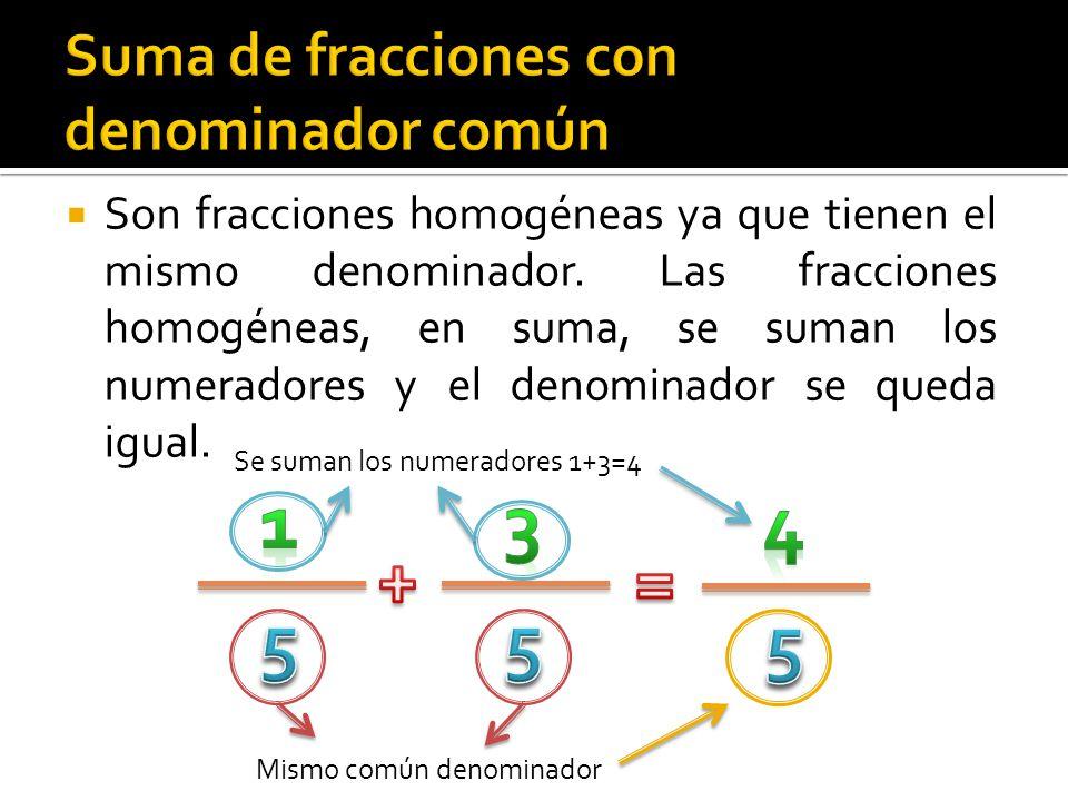 Son fracciones homogéneas ya que tienen el mismo denominador.