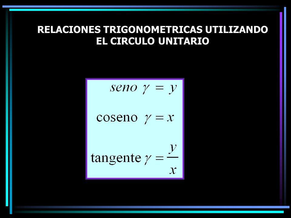 RELACIONES TRIGONOMETRICAS UTILIZANDO EL CIRCULO UNITARIO