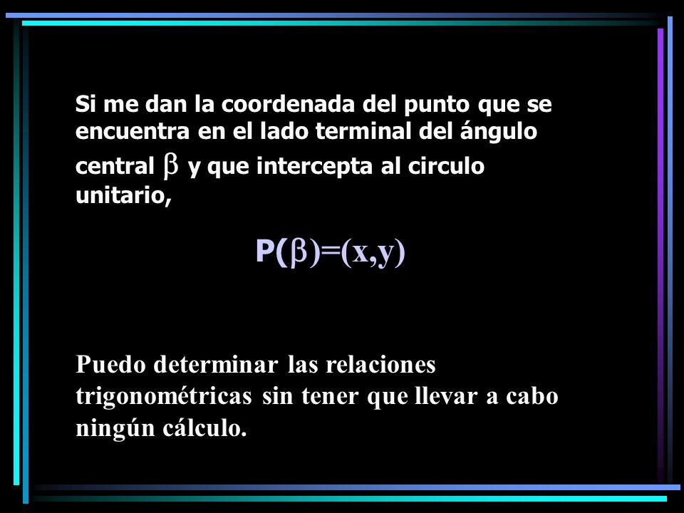 Si me dan la coordenada del punto que se encuentra en el lado terminal del ángulo central  y que intercepta al circulo unitario, P(  )=(x,y) Puedo d