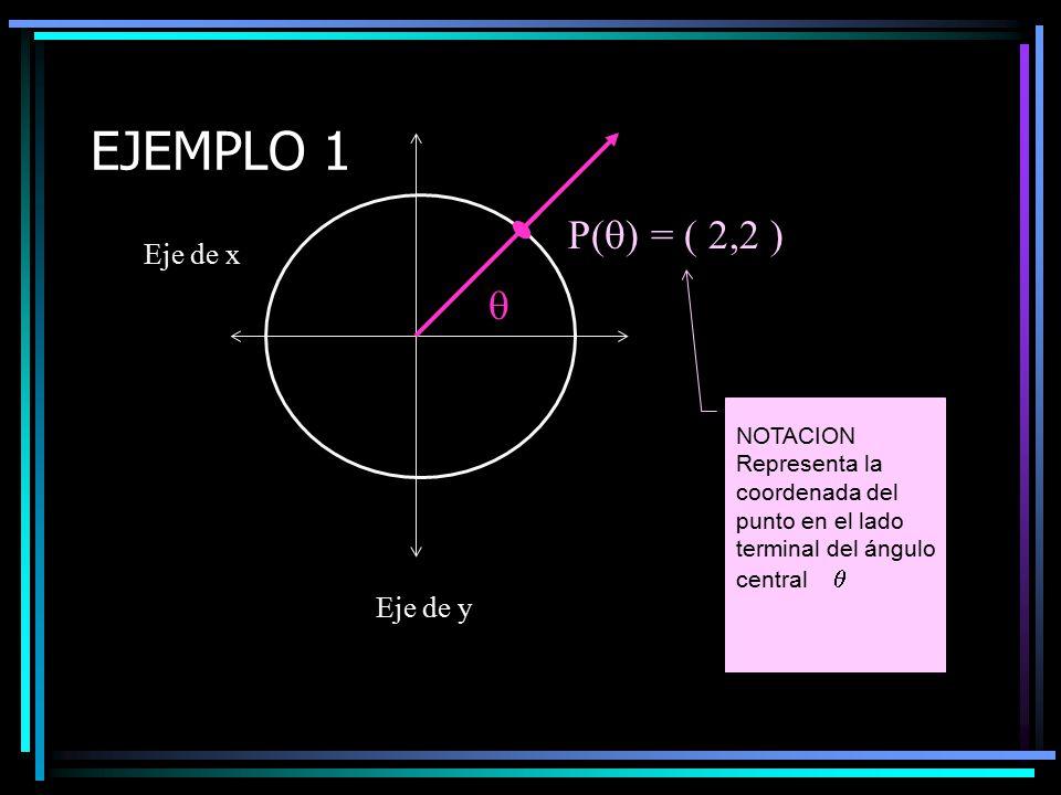 EJEMPLO 1 Eje de y Eje de x  P(  ) = ( 2,2 ) NOTACION Representa la coordenada del punto en el lado terminal del ángulo central 