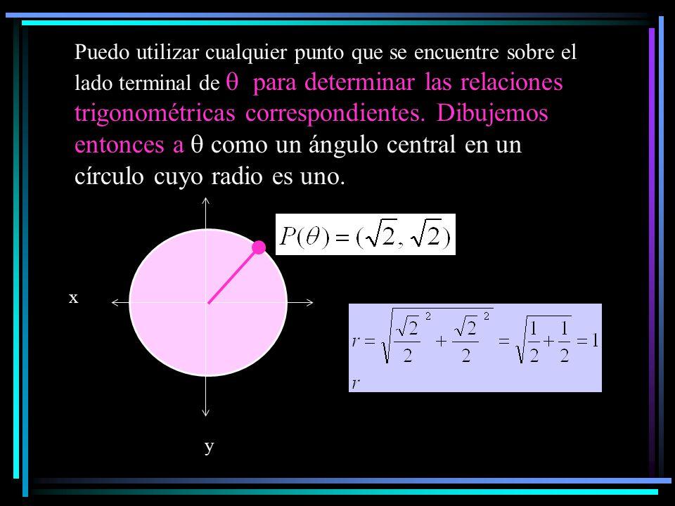 Puedo utilizar cualquier punto que se encuentre sobre el lado terminal de  para determinar las relaciones trigonométricas correspondientes. Dibujemos