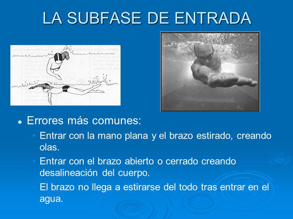 LA SUBFASE DE ENTRADA Errores más comunes: Entrar con la mano plana y el brazo estirado, creando olas. Entrar con el brazo abierto o cerrado creando d
