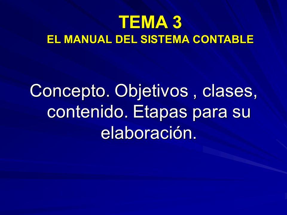TEMA 10 PLAN DE ASIENTOS DE CONTABILIDAD TEMA 11 EL MANUAL DEL SISTEMA CONTABLE TEMA 12 MANUAL DE SISTEMA DE CONTABILIDAD GENERAL