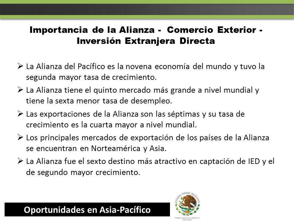 México y la Alianza para el Pacífico: Socios Estratégicos. - ppt ...