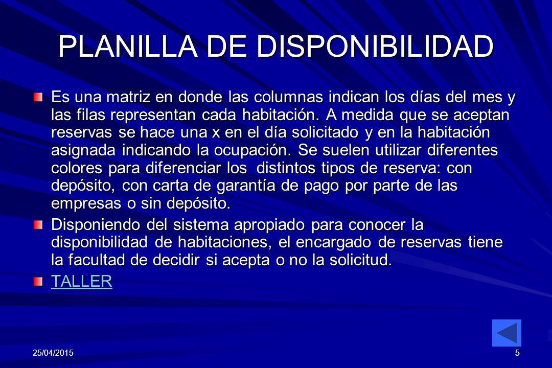 4 25/04/2015 Temas de discusión  PLANILLA DE DISPONIBILIDAD  TARJETA DE RESERVA  PRE-REGISTRO  FORECAST