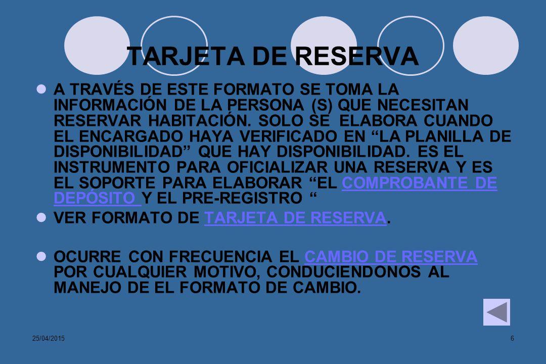 25/04/20155 PLANILLA DE DISPONIBILIDAD Es una matriz en donde las columnas indican los días del mes y las filas representan cada habitación.