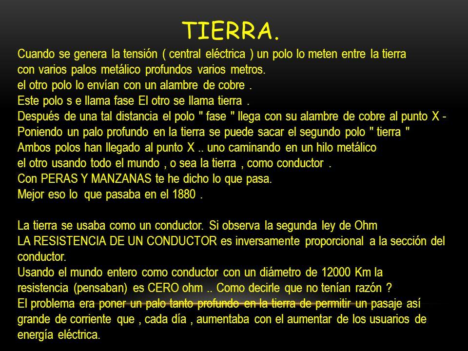 TIERRA.