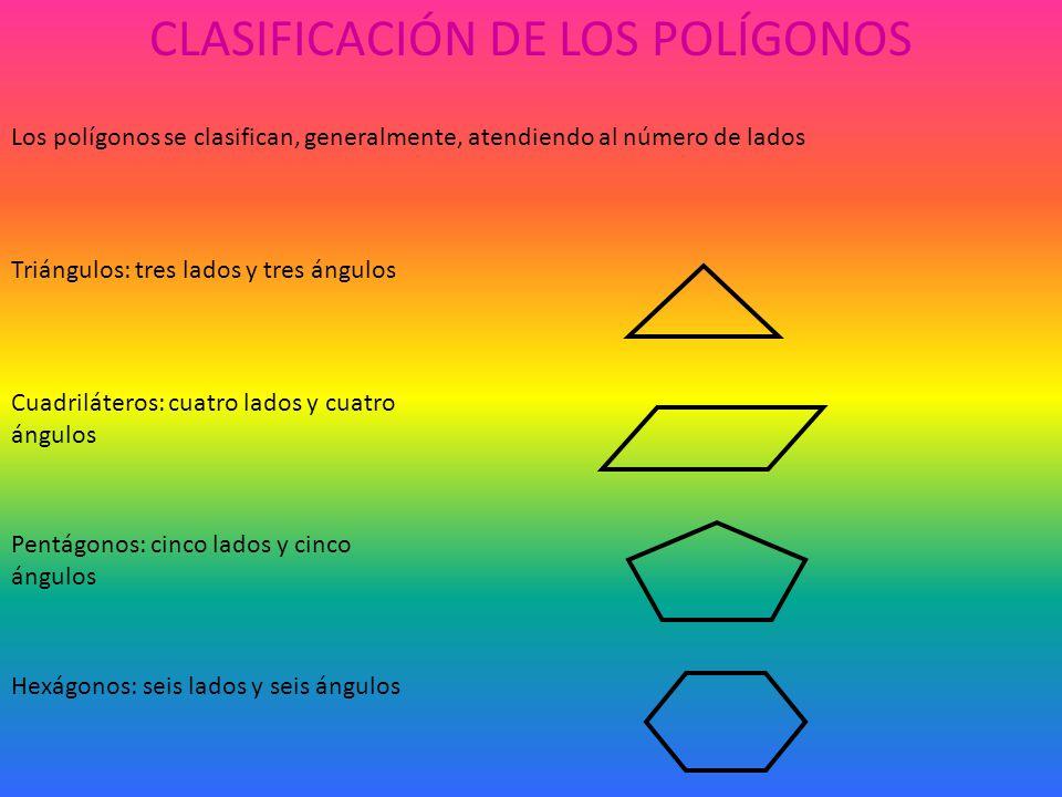 CLASIFICACIÓN DE LOS POLÍGONOS Los polígonos se clasifican, generalmente, atendiendo al número de lados Triángulos: tres lados y tres ángulos Cuadriláteros: cuatro lados y cuatro ángulos Pentágonos: cinco lados y cinco ángulos Hexágonos: seis lados y seis ángulos