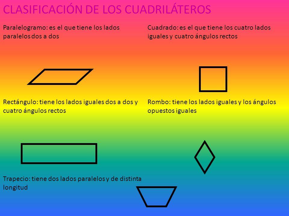 CLASIFICACIÓN DE LOS CUADRILÁTEROS Paralelogramo: es el que tiene los lados paralelos dos a Cuadrado: es el que tiene los cuatro lados iguales y cuatro ángulos rectos Rectángulo: tiene los lados iguales dos a y cuatro ángulos rectos Rombo: tiene los lados iguales y los ángulos opuestos iguales Trapecio: tiene dos lados paralelos y de distinta longitud