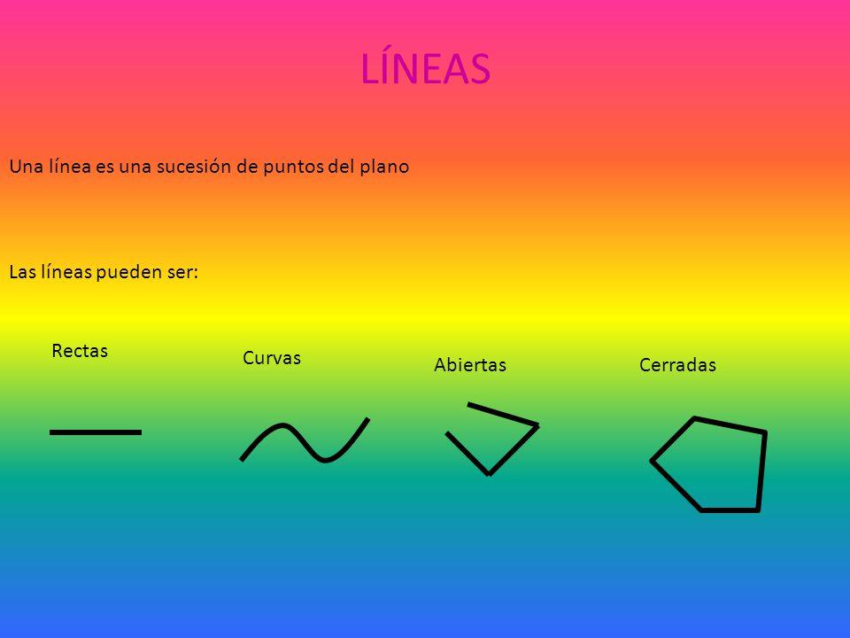 LÍNEAS Una línea es una sucesión de puntos del plano Las líneas pueden ser: Rectas Curvas AbiertasCerradas
