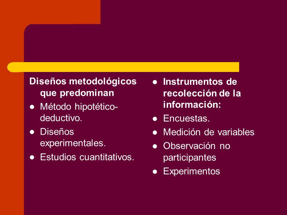 Diseños metodológicos que predominan Método hipotético- deductivo.