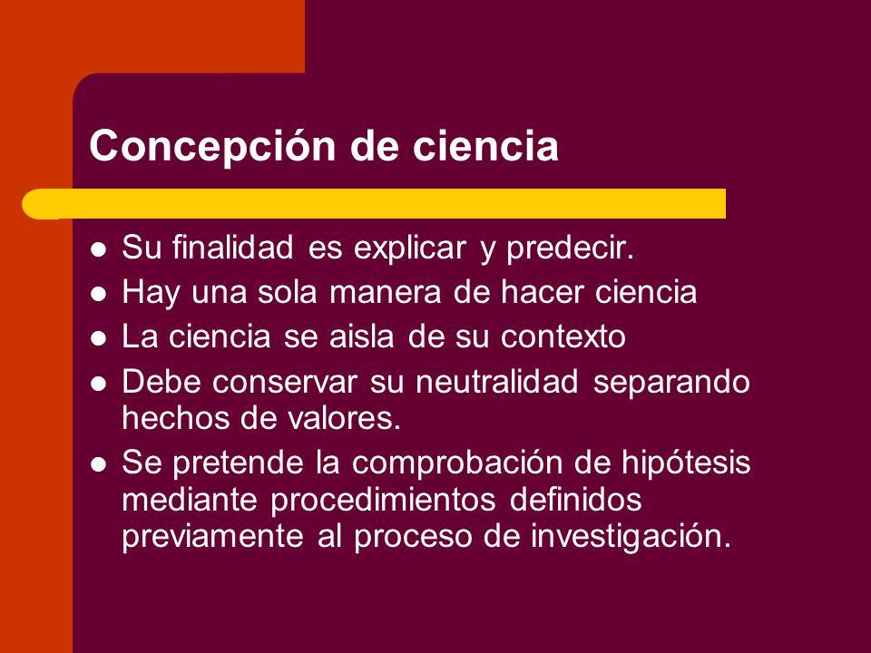 Concepción de ciencia Su finalidad es explicar y predecir.