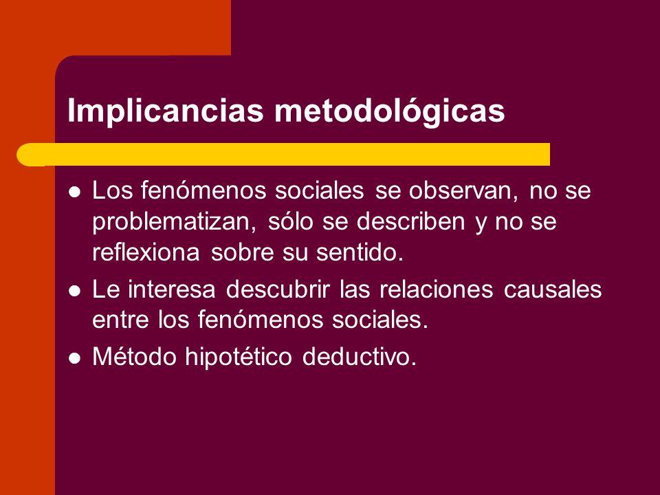 Implicancias metodológicas Los fenómenos sociales se observan, no se problematizan, sólo se describen y no se reflexiona sobre su sentido.