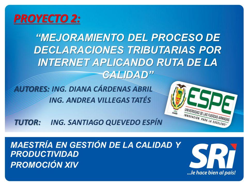 MEJORAMIENTO DEL PROCESO DE DECLARACIONES TRIBUTARIAS POR INTERNET APLICANDO RUTA DE LA CALIDAD PROYECTO 2: AUTORES: AUTORES: ING.