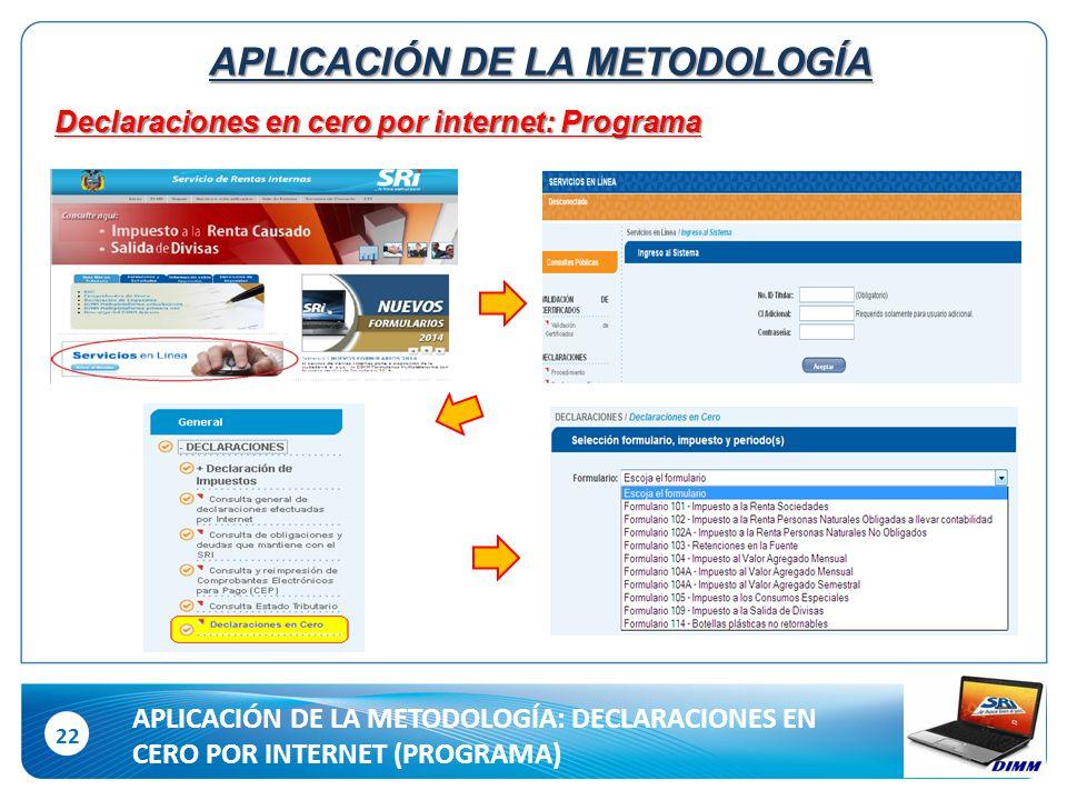 22 Declaraciones en cero por internet: Programa APLICACIÓN DE LA METODOLOGÍA APLICACIÓN DE LA METODOLOGÍA: DECLARACIONES EN CERO POR INTERNET (PROGRAMA)