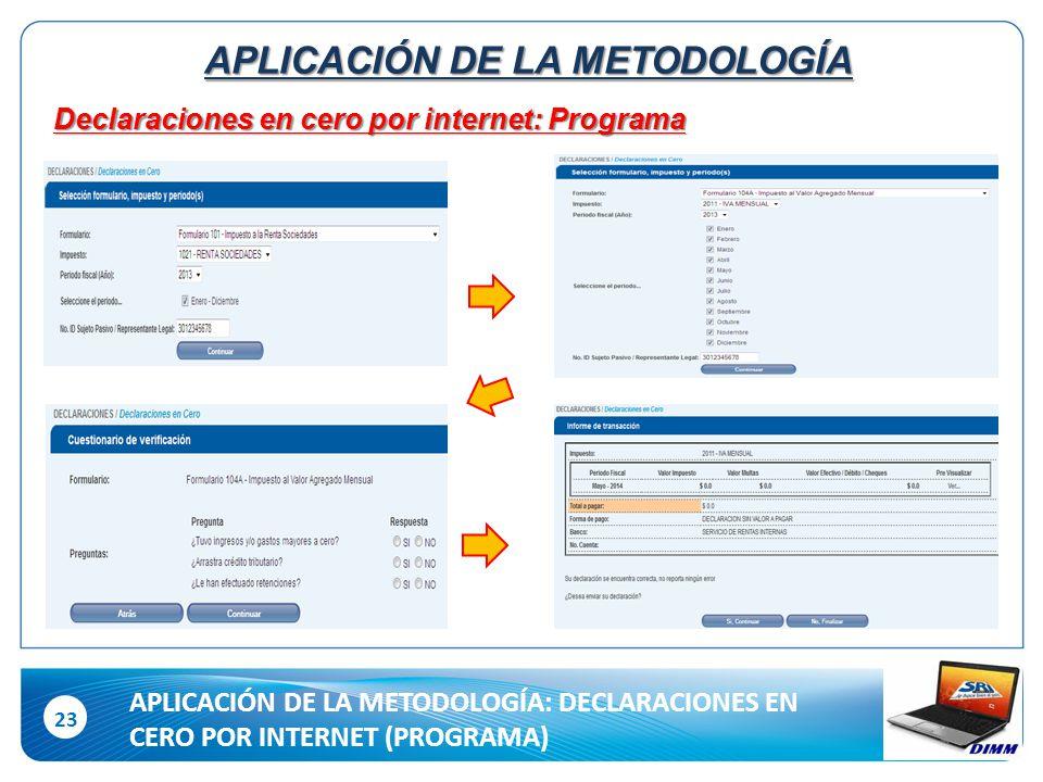 23 Declaraciones en cero por internet: Programa APLICACIÓN DE LA METODOLOGÍA APLICACIÓN DE LA METODOLOGÍA: DECLARACIONES EN CERO POR INTERNET (PROGRAMA)