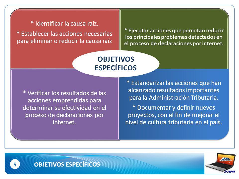 6 MARCO TEÓRICO Definiciones de la administración tributariaRuta de la calidad.Herramientas para aplicar ruta de la calidadMejoramiento de procesos