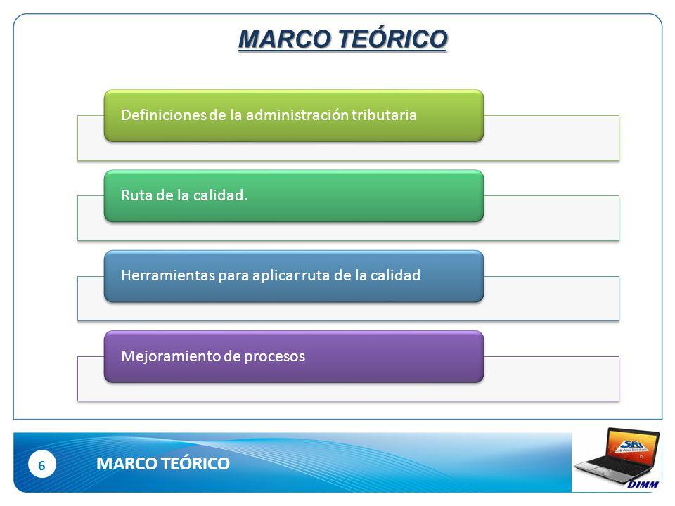 27 Formularios Unificación de formularios y anexos Vehículos Automatización de las transferencias de dominio y exoneraciones.