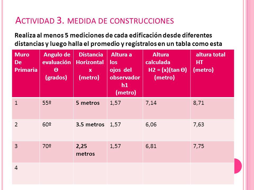 A CTIVIDAD 3. MEDIDA DE CONSTRUCCIONES Muro De Primaria Angulo de evaluación Ɵ (grados) Distancia Horizontal x (metro) Altura a los ojos del observado