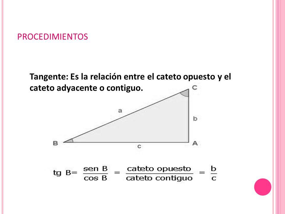 PROCEDIMIENTOS Tangente: Es la relación entre el cateto opuesto y el cateto adyacente o contiguo.