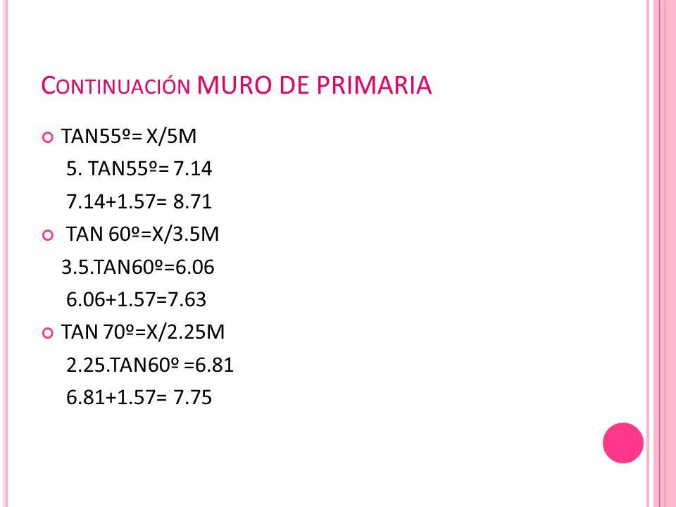 C ONTINUACIÓN MURO DE PRIMARIA TAN55º= X/5M 5. TAN55º= 7.14 7.14+1.57= 8.71 TAN 60º=X/3.5M 3.5.TAN60º=6.06 6.06+1.57=7.63 TAN 70º=X/2.25M 2.25.TAN60º