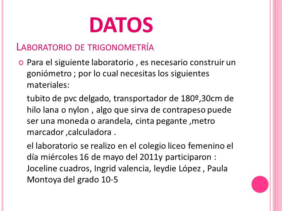 L ABORATORIO DE TRIGONOMETRÍA Para el siguiente laboratorio, es necesario construir un goniómetro ; por lo cual necesitas los siguientes materiales: t