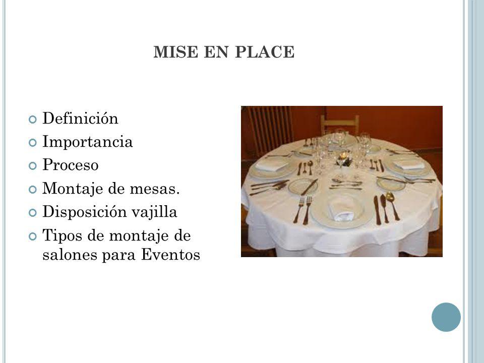 MISE EN PLACE Definición Importancia Proceso Montaje de mesas.