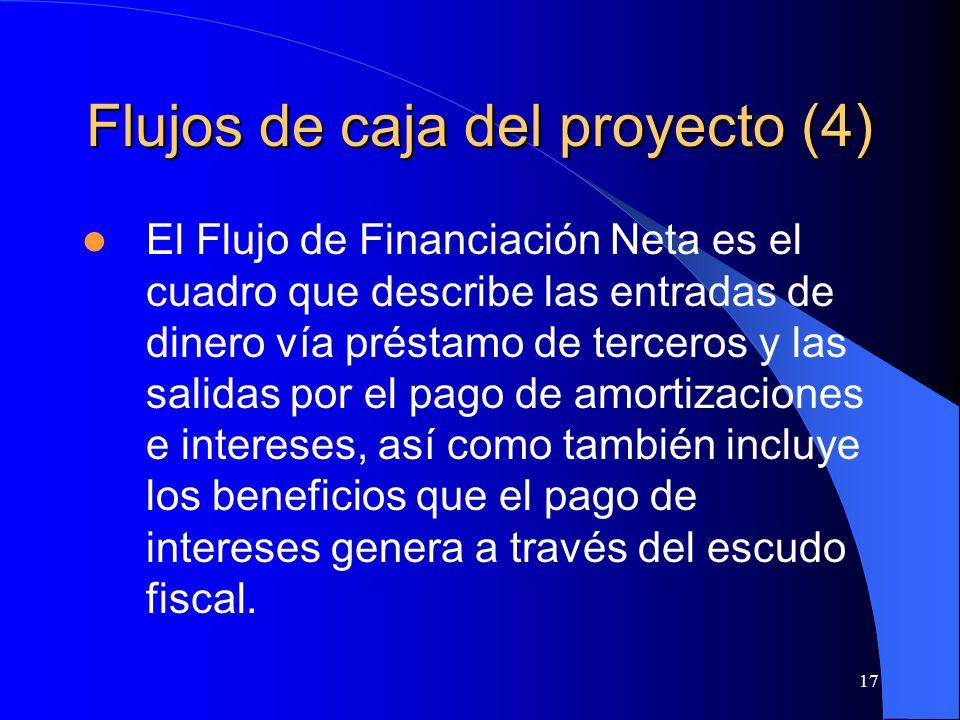 17 Flujos de caja del proyecto (4) El Flujo de Financiación Neta es el cuadro que describe las entradas de dinero vía préstamo de terceros y las salidas por el pago de amortizaciones e intereses, así como también incluye los beneficios que el pago de intereses genera a través del escudo fiscal.