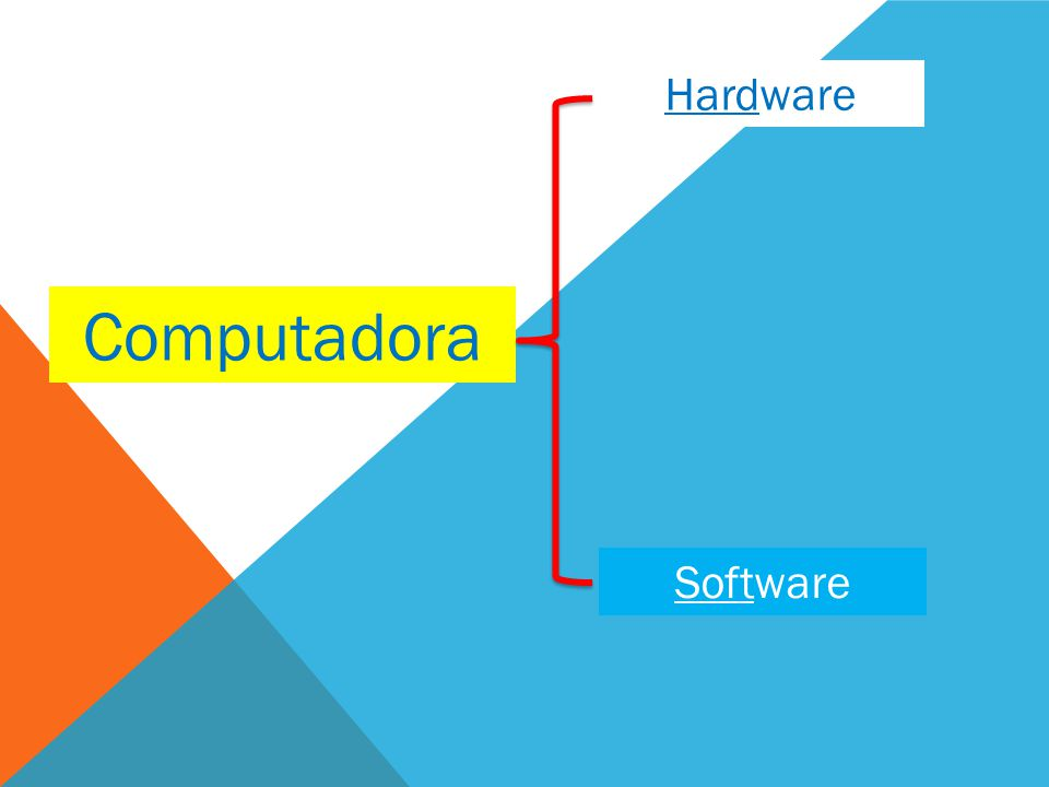 Computadora Hardware Software