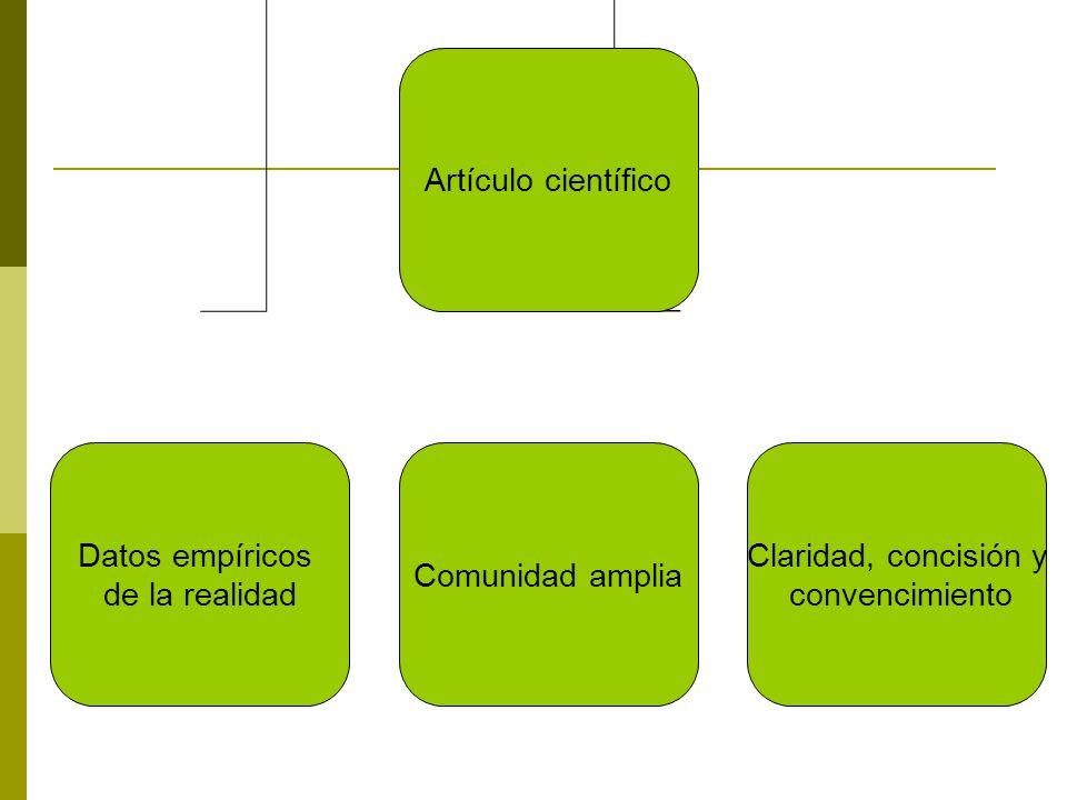 Artículo científico Datos empíricos de la realidad Comunidad amplia Claridad, concisión y convencimiento