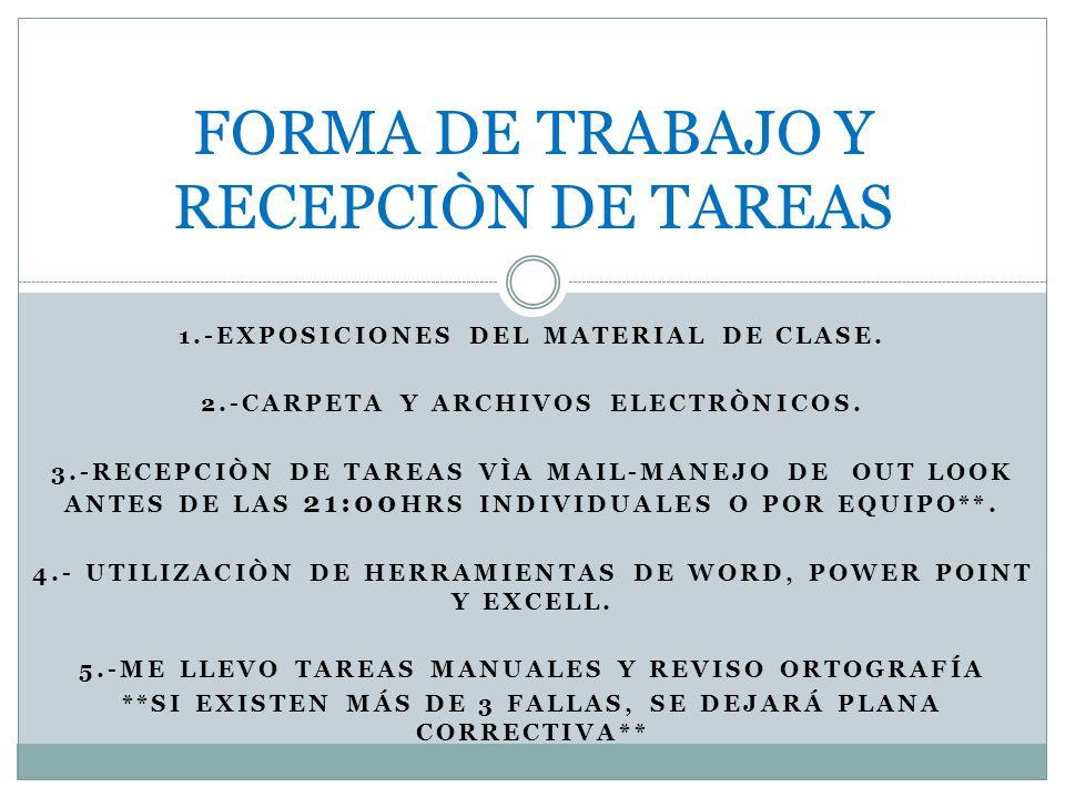 1.-EXPOSICIONES DEL MATERIAL DE CLASE.2.-CARPETA Y ARCHIVOS ELECTRÒNICOS.