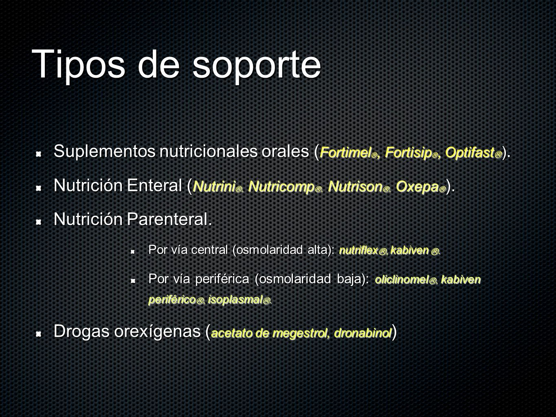 Tipos de soporte Suplementos nutricionales orales ( Fortimel Ⓡ, Fortisip Ⓡ, Optifast Ⓡ ). Nutrición Enteral ( Nutrini Ⓡ, Nutricomp Ⓡ, Nutrison Ⓡ, Oxep