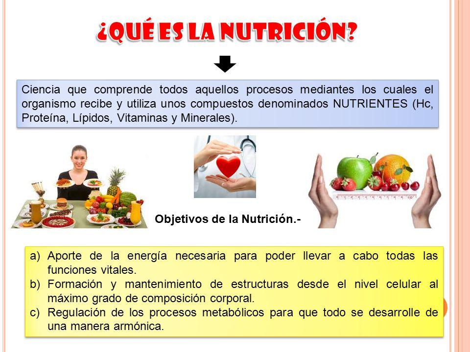Ciencia que comprende todos aquellos procesos mediantes los cuales el organismo recibe y utiliza unos compuestos denominados NUTRIENTES (Hc, Proteína,