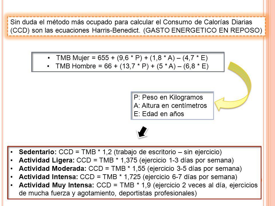 Sin duda el método más ocupado para calcular el Consumo de Calorías Diarias (CCD) son las ecuaciones Harris-Benedict. (GASTO ENERGETICO EN REPOSO) TMB