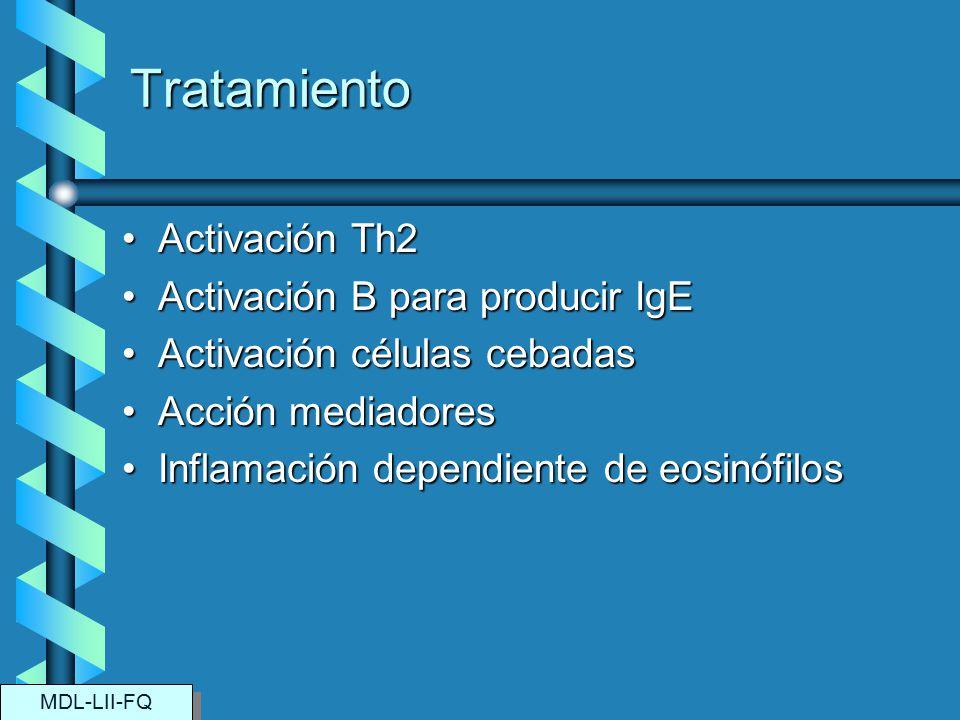 Tratamiento Activación Th2Activación Th2 Activación B para producir IgEActivación B para producir IgE Activación células cebadasActivación células ceb