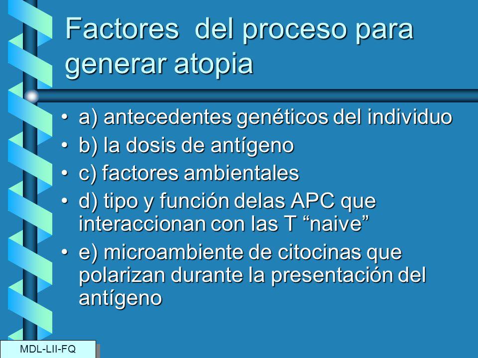 Factores del proceso para generar atopia a) antecedentes genéticos del individuoa) antecedentes genéticos del individuo b) la dosis de antígenob) la d