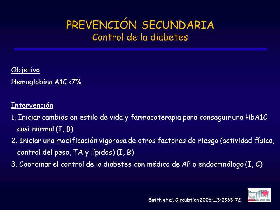 Altitude Sickness Prevention With Viagra