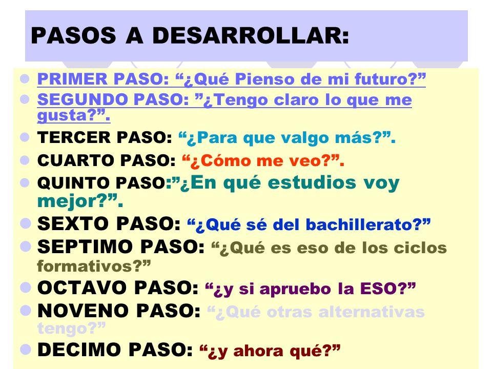 PRIMER PASO: ¿Qué Pienso de mi futuro? PRIMER PASO: ¿Qué Pienso de mi futuro? SEGUNDO PASO: ¿Tengo claro lo que me gusta? .