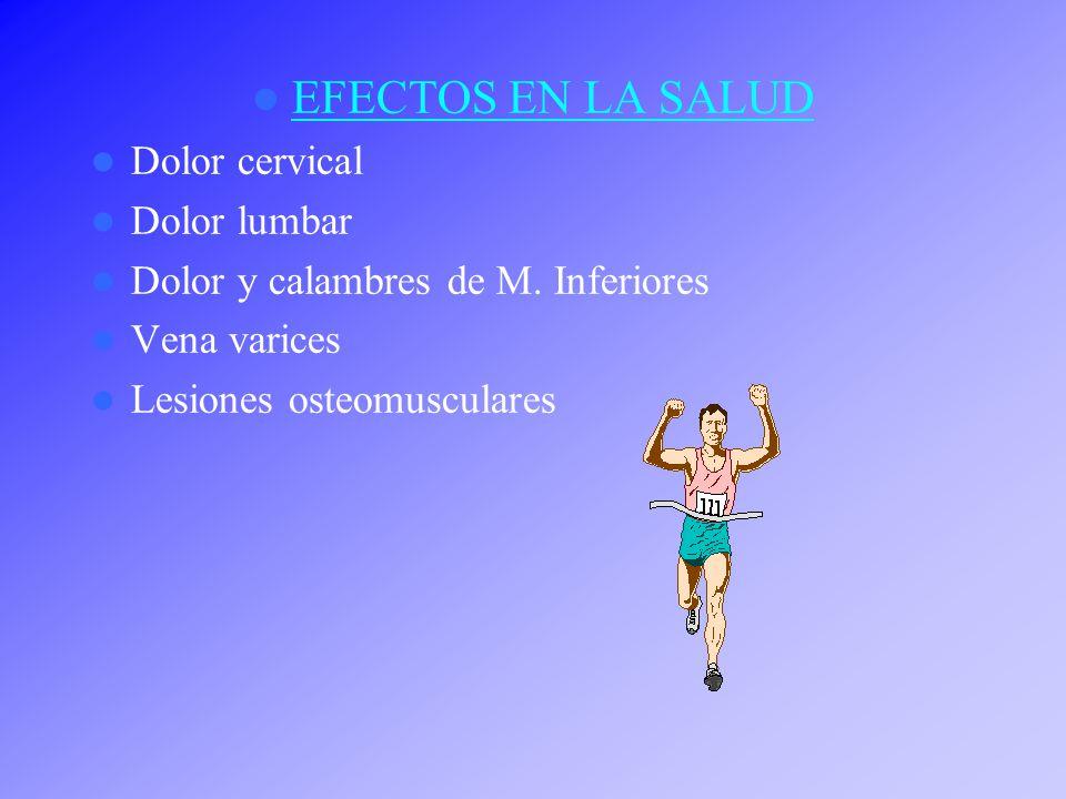 EFECTOS EN LA SALUD Dolor cervical Dolor lumbar Dolor y calambres de M.